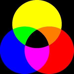 Farbkreis mit Primärfarben und Sekundärfarben