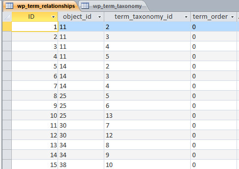 screenshot_term_relationships