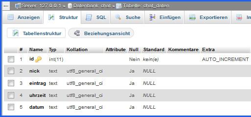 chat_daten